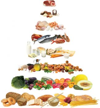Want to Improve Brain Health? Try the Mediterranean Diet!
